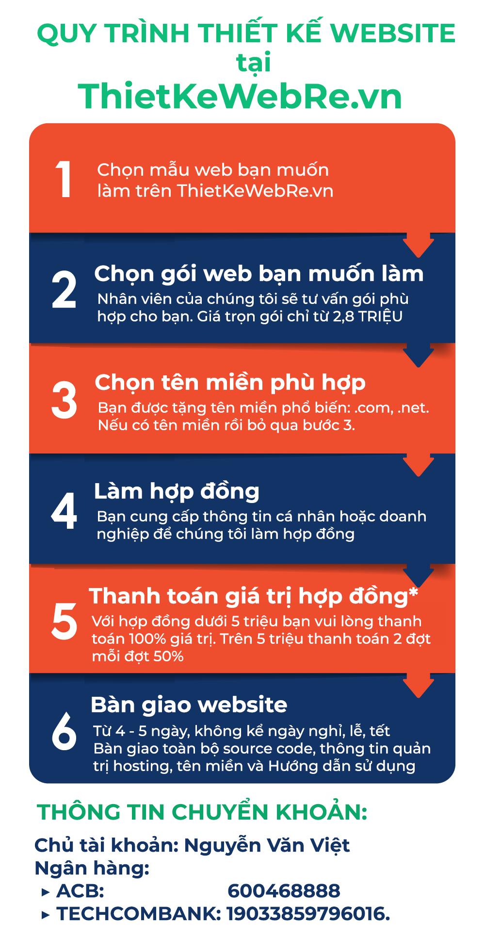 Quy trình thiết kế website tại ThietKeWebRe.vn